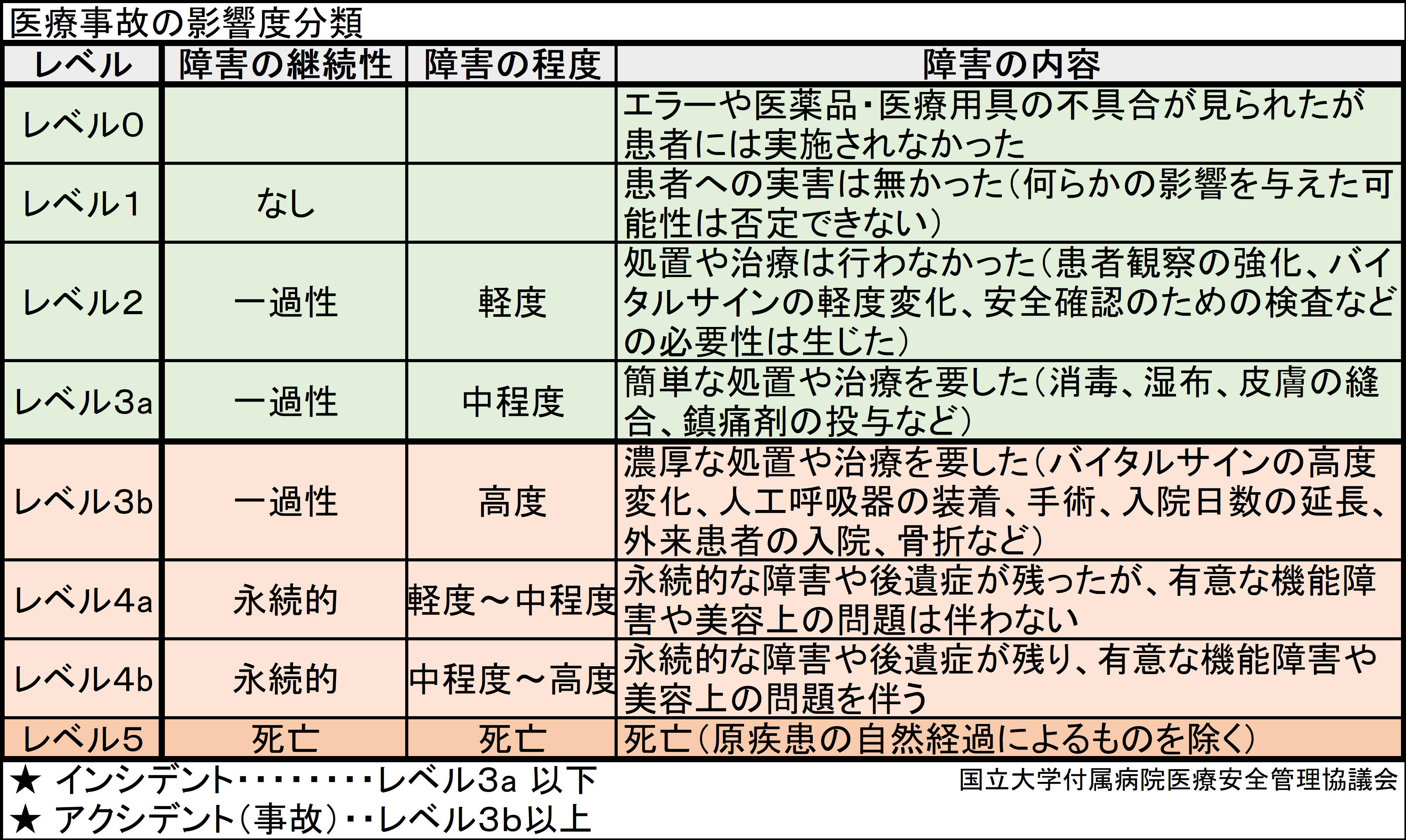 safety_H30_01