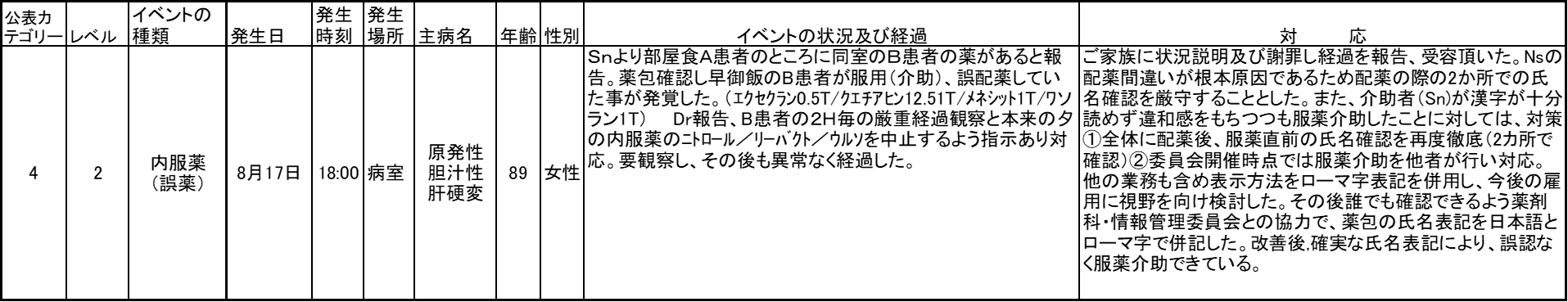 safety_H31_04