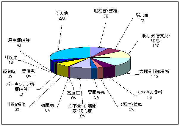 image007t20