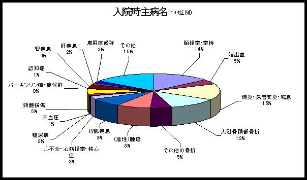 image007t22