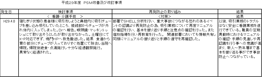 safety_H29_005